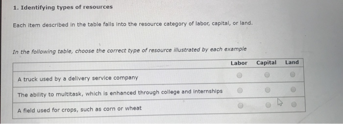 Which of the following is an example of a land resource?