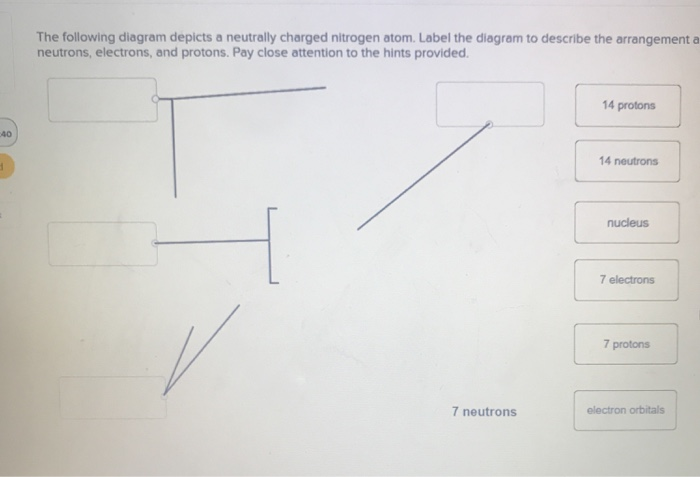 the following diagram depicts a neutrally charged nitrogen atom  label the  diagram to describe the