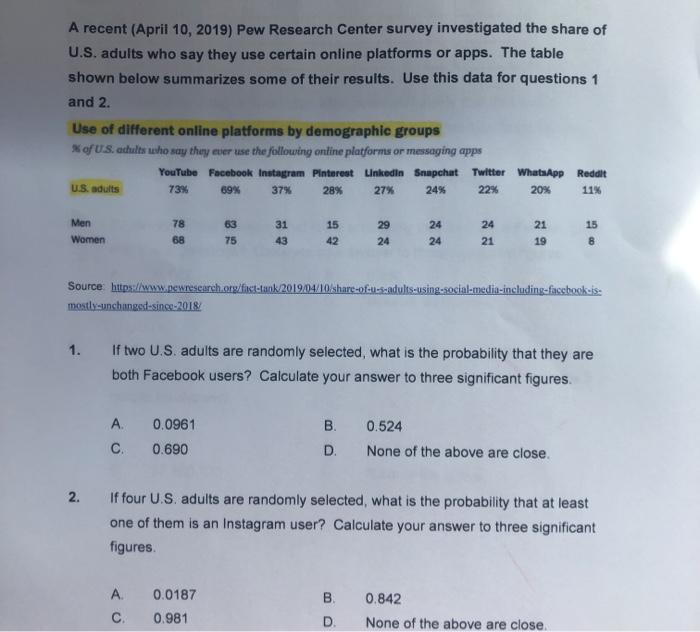 Solved: A Recent (April 10, 2019) Pew Research Center Surv