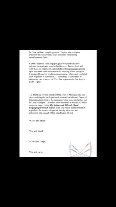 Draw And Label A Trophic Pyramid  Explain Why Oc    | Chegg com