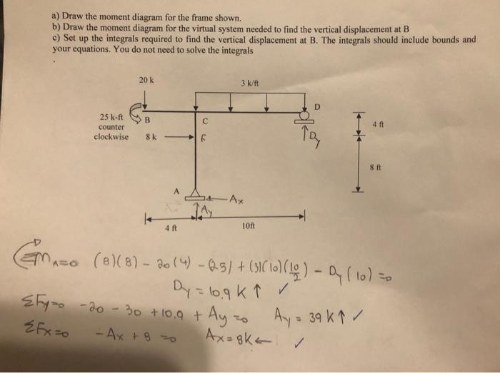 a) Draw the moment diagram for the frame shown. b) Draw the moment diagram for the virtual system needed to find the vertical displacement at B c) Set up the integrals required to find the vertical displacement at B. The integrals should include bounds and your equations. You do not need to solve the integrals 20 k 3 k/ft 25 k-ft counter B 4 ft clockwise 8k →下 8 ft 4 ft loft AEO 808)- lo)-o