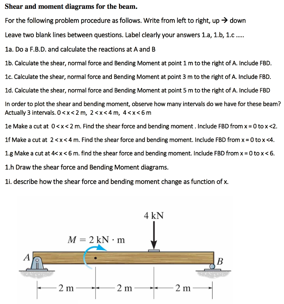 Solved Shear And Moment Diagrams For The Beam Fo Will Calculate Draw Force Bending Diagram 5 Question Following Problem Procedure As Follows Write Fro