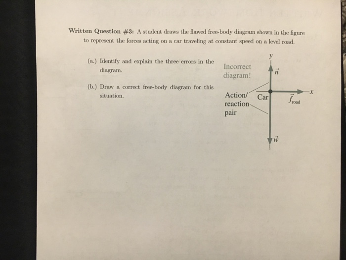solved written question 3 a student draws the flawed f rh chegg com