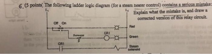Solved 6 5 Points The Following Ladder Logic Diagram F Chegg Com