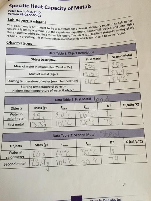 Help on writing a essay