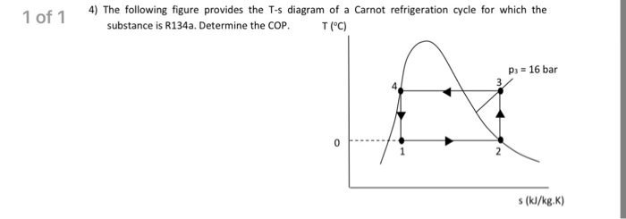 solved 4) the following figure provides the t s diagram o Ph Diagram Methane