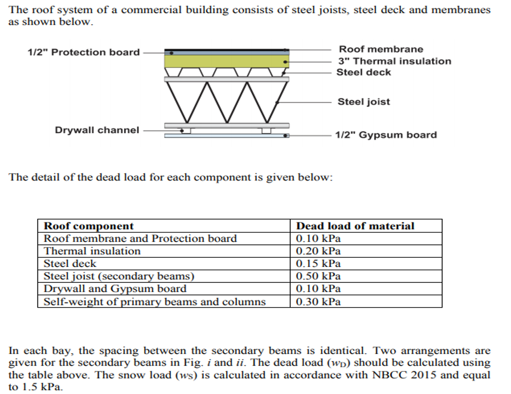 The Roof System Of A Commercial Building Consists Chegg Com