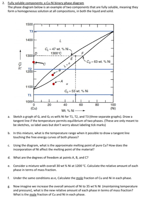 Solved: This Is A Materials Science Question  Please Fully