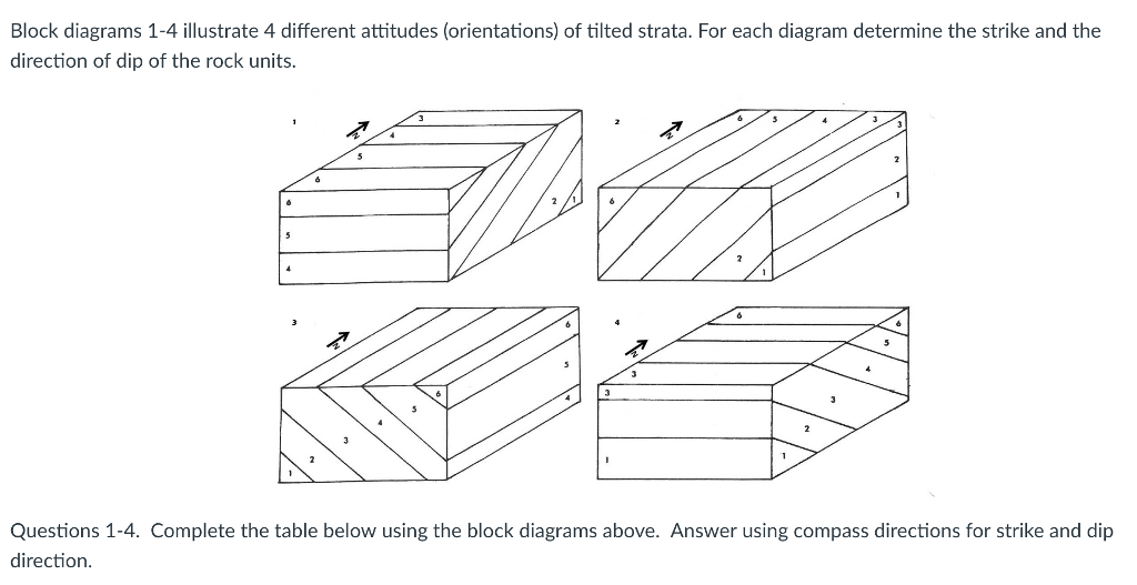 solved  block diagrams 1