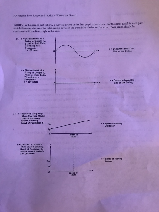 Solved: AP Physics Free Response Practice-Waves And Sound