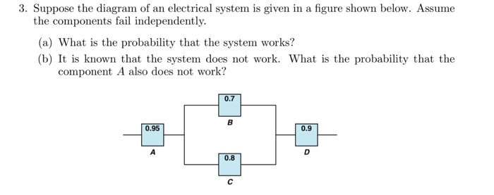 Solved  Suppose The Diagram Of An Electrical System Is Giv