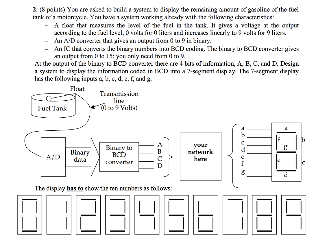 Solved 2 8 Points You Are Asked To Build A System D Binary Bcd Converter Pictures Display The
