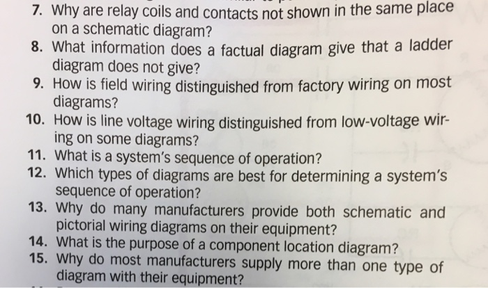 Solved: 7. Why Are Relay Coils And Contacts Not Shown In T ... on