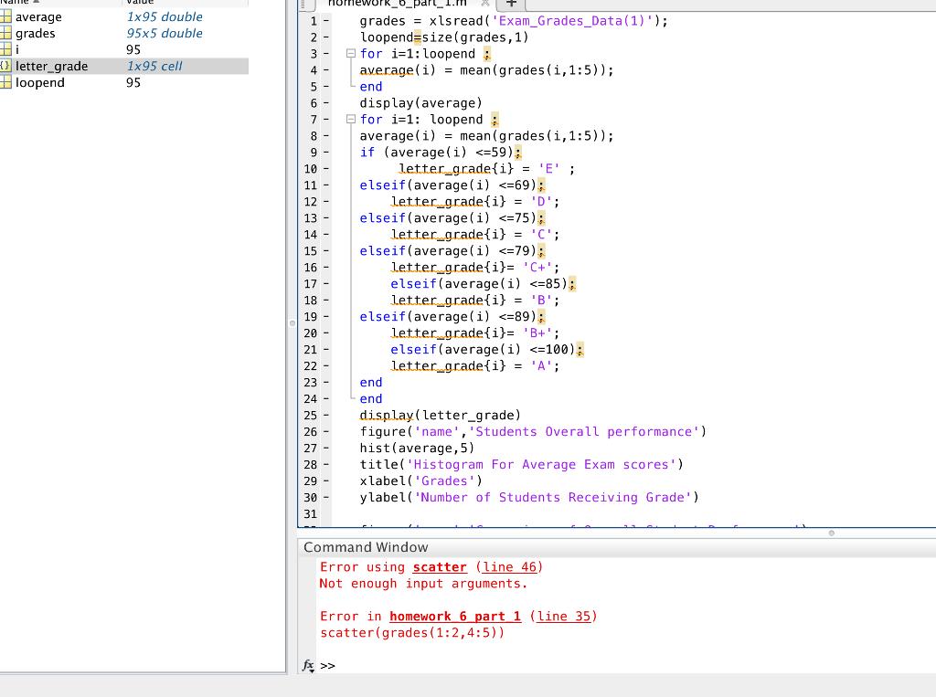 Help Plotting In Matlab  That Is My Program, I Nee
