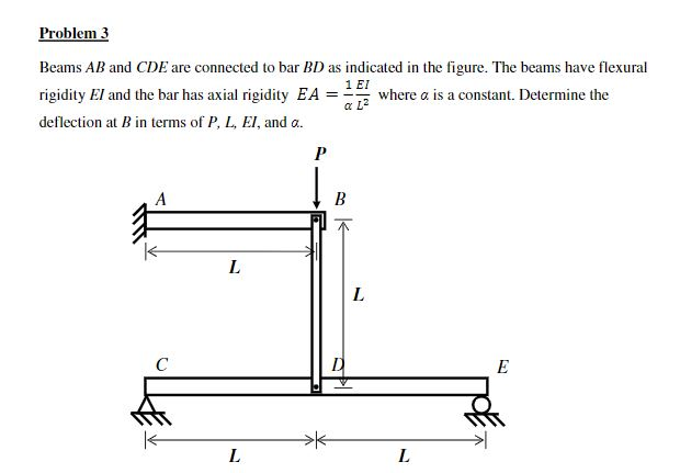 Problem3 Beams AB and CDE are connected to bar BD as indicated in the figure. The beams have flexural rigidity El and the bar has axial rigidity EA deflection at B in terms of P, L, EI, and a 1 EI where α is a constant. Determine the it
