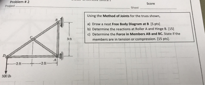 Solved Using The Method Of Joints For The Truss Shown A