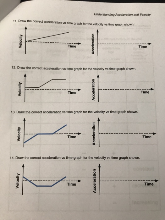 Solved draw the correct acceleration vs time graph for th understanding acceleration and velocity 11 draw the correct acceleration vs time graph for the velocity ccuart Image collections