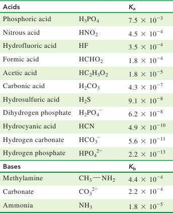 H2co3 H2CO3