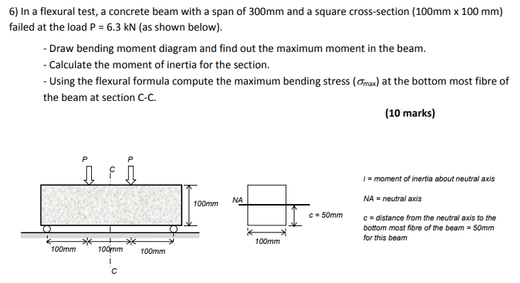 Solved: 6) In A Flexural Test, A Concrete Beam With A Span