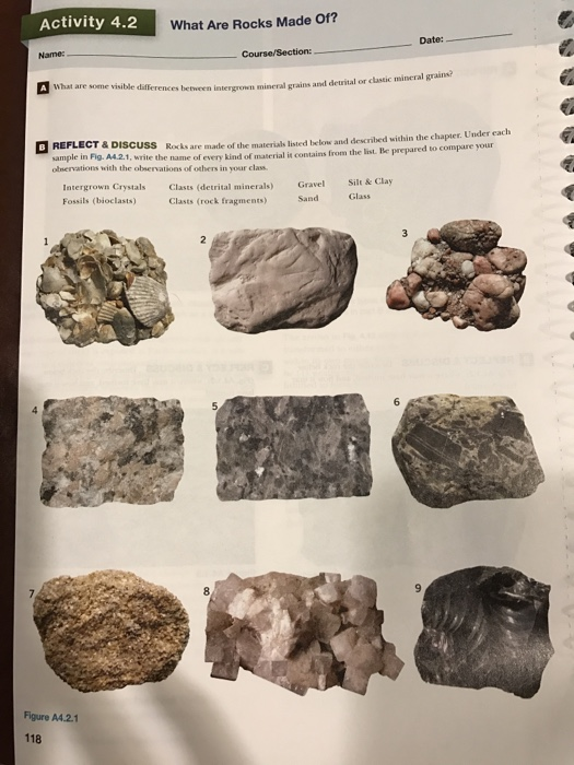 dating rocks and minerals