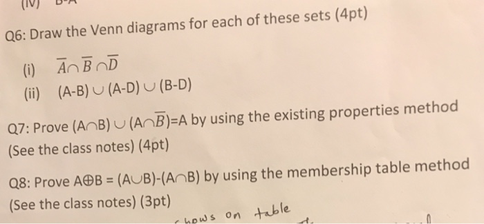 Solved draw the venn diagrams for each of these sets i ib q6 draw the venn diagrams for each of these sets 4pt ccuart Choice Image