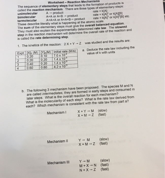 Solved: Worksheet Reaction Mechanisms The Sequence Of Elem ...