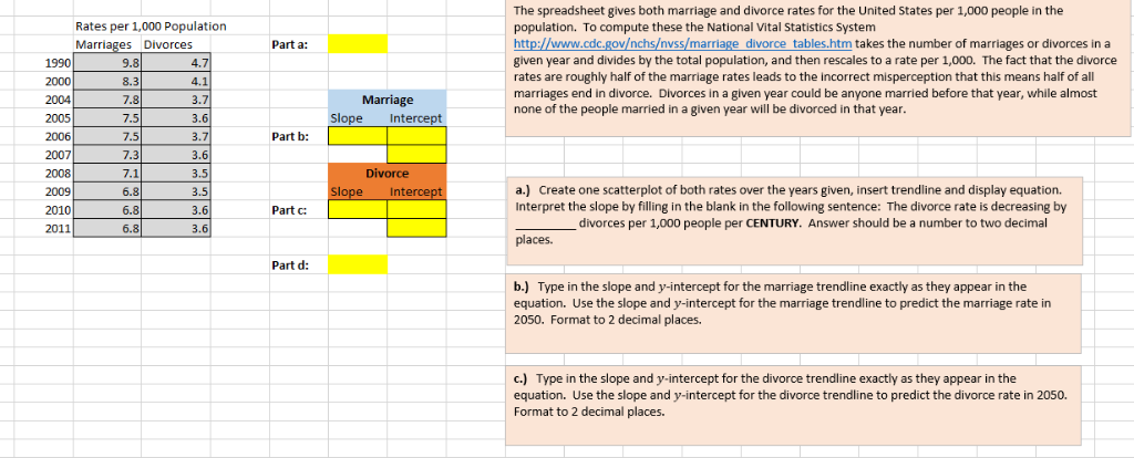 Solved: The Spreadsheet Gives Both Marriage And Divorce Ra
