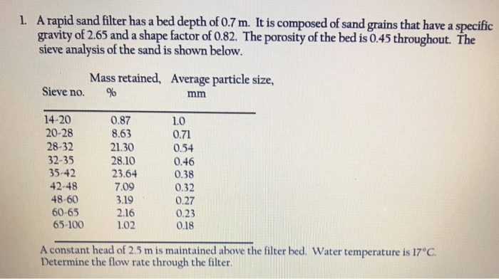 A Rapid Sand Filter Has Bed Depth Of 0 7m It Is Composed