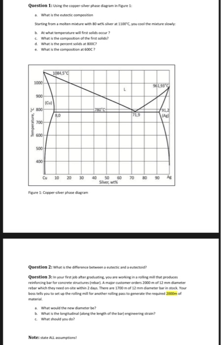Solved Question 1 Using The Copper Silver Phase Diagram