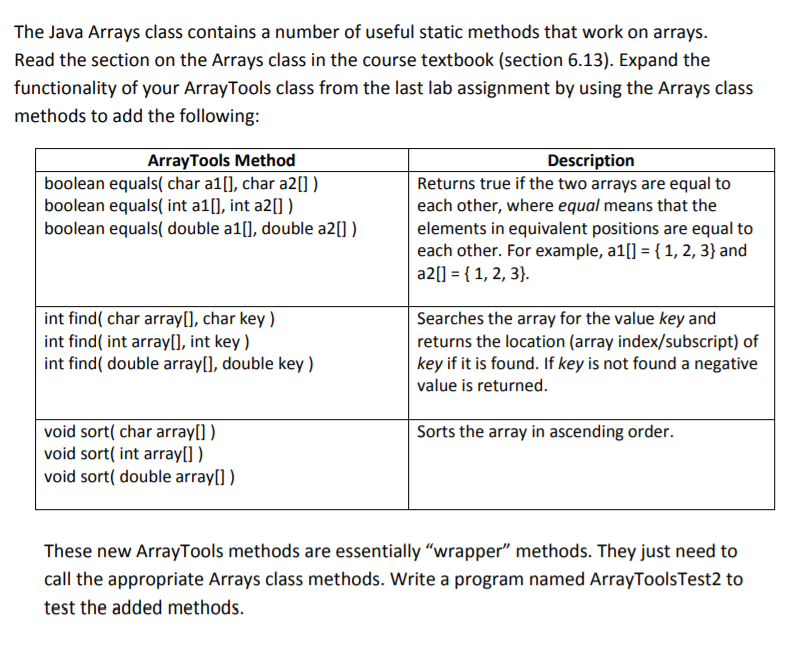 Solved: The Java Arrays Class Contains A Number Of Useful