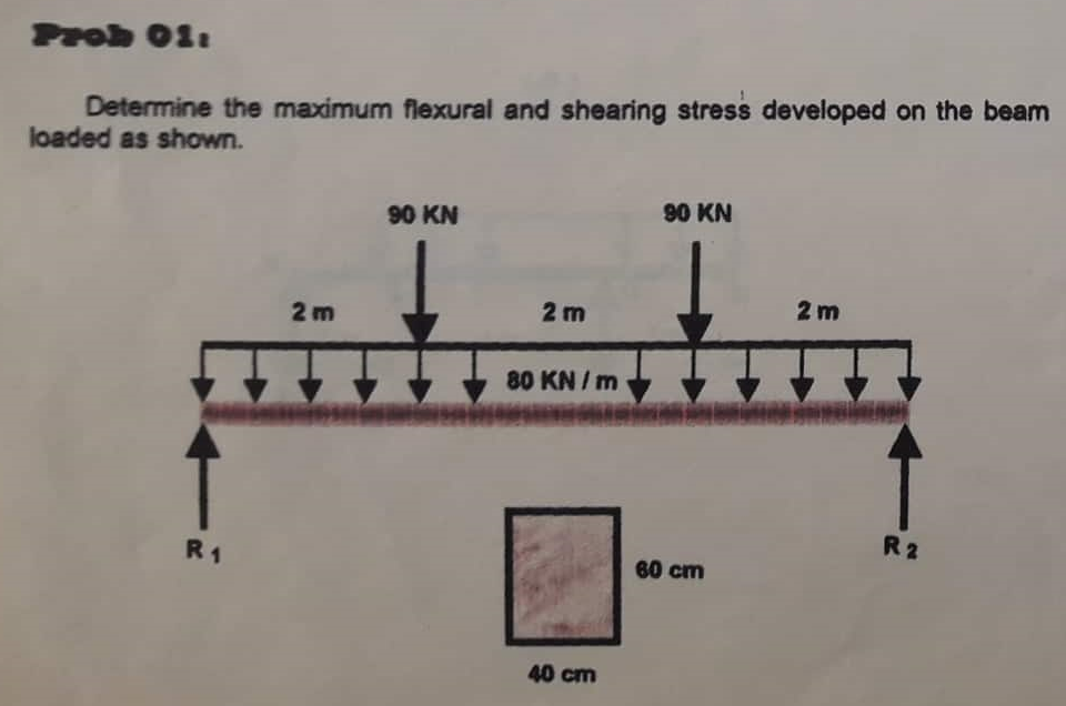 Determine the maximum flexural and shearing stress developed on the beam loaded as shown. 90 KN 90 KN 2 m 2 m 2 m 80 KN I m R 2 R 1 80 cm 40 cm