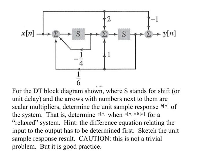 solved 2 1 4 for the dt block diagram shown where s sta rh chegg com block diagram reduction practice problems block diagram practice problems