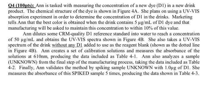 Q4 (100pts): Ann is tasked with measuring the concentration of a new dye (D1) in a new drink product. The chemical structure of the dye is shown in Figure 4A. She plans on using a UV-VIS absorption experiment in order to determine the concentration of D1 in the drinks. Marketing tells Ann that the best color is obtained when the drink contains 5 ug/mL of D1 dye and that manufacturing will be asked to maintain this concentration to within 10% of this value Ann dilutes some CRM-quality D1 reference standard into water to reach a concentration of 50 μg/mL and obtains the UV-VIS spectra shown in Figure 4B. She also takes a UV-VIS spectrum of the drink without any Dl added to use as the reagent blank (shown as the dotted line in Figure 4B). Ann creates a set of calibration solutions and measures the absorbance of the solutions at 610nm, producing the data included as Table 4-1. Ann also analyzes a sample (UNKNOWN) from the final step of the manufacturing process, taking the data included as Table 4-2. Finally, Ann validates the method by spiking sample UNKNOWN with 1.0ug of D1. She measures the absorbance of this SPIKED sample 5 times, producing the data shown in Table 4-3