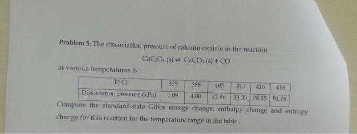 Problem 5. The dissociation pressure of calcium oxalate in the reaction Caco. (s) CaCO3 (s) + CO at various temperatures is T(C) 375 388403 410 416 418 Dissociation pressure (kPa)09 4.00 17.86 33.33 78.25 91.18 Compute the standard-state Gibbs energy change, enthalpy change and entropy change for this reaction for the temperature range in the table.