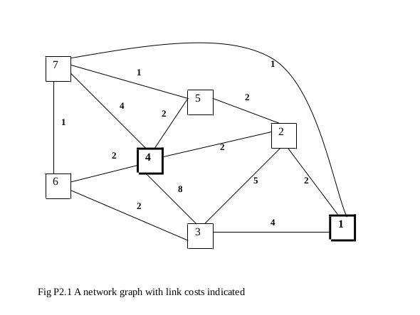 Implement Dijkstra's Algorithm To Find The 3 Short