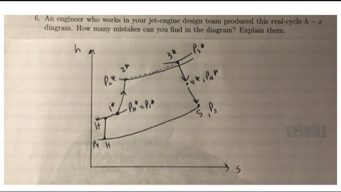 Solved: An Engineer Who Works In Your Jet-engine Design Te ... on hemi engine diagram, four-stroke engine diagram, corliss steam engine diagram, inline engine diagram, rotary engine diagram, two-stroke engine diagram, wankel engine diagram, single cylinder engine diagram, aircraft engine diagram, radial engine diagram, w8 engine diagram, w16 engine diagram, diesel engine diagram, w12 engine diagram, pushrod engine diagram, v6 engine diagram, v12 engine diagram,
