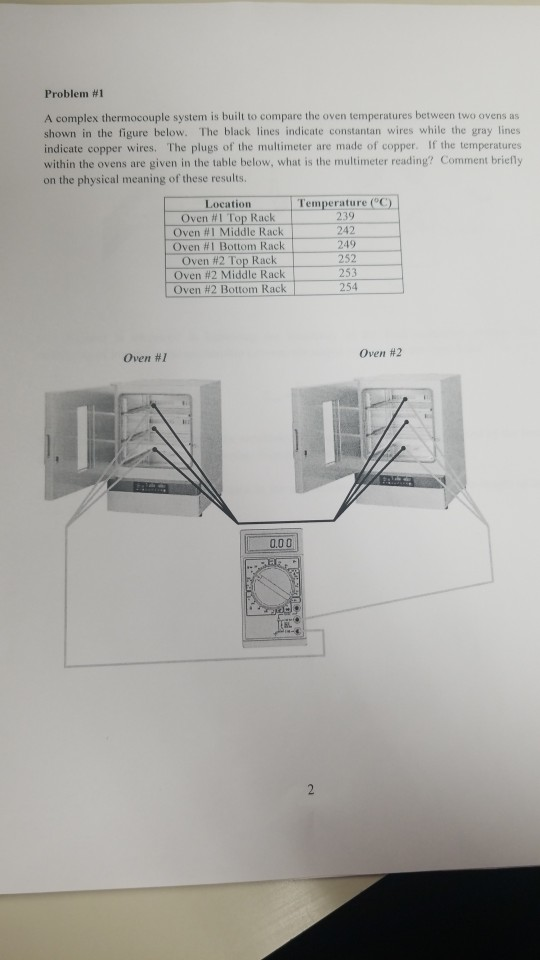 Solved: Problem #1 A Complex Thermocouple System Is Built