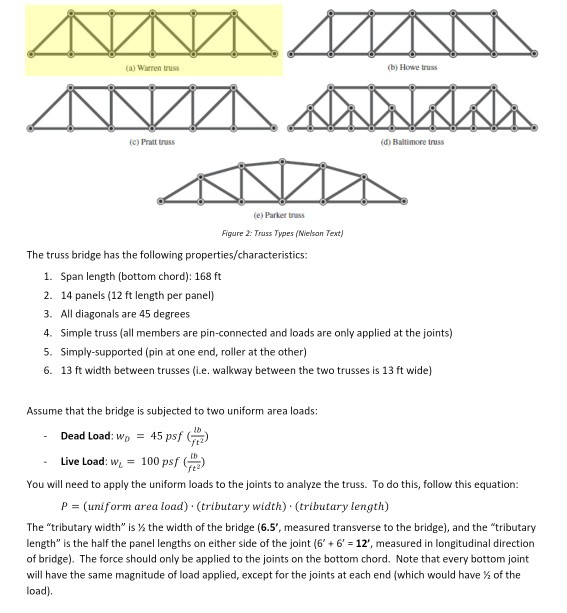 Solved: Truss Analysis The Following Problem Requires You