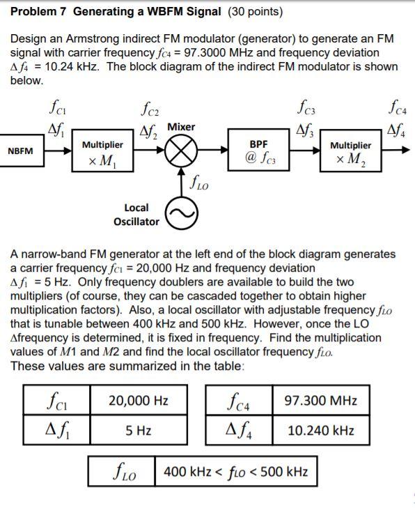 Problem 7 Generating A Wbfm Signal 30 Points Des Chegg Com