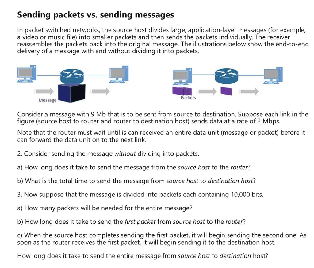 Solved Sending Packets Vs Sending Messages In Packet Swi Chegg Com