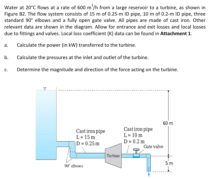 water at 20�c flows at a rate of 600 m3/h from a