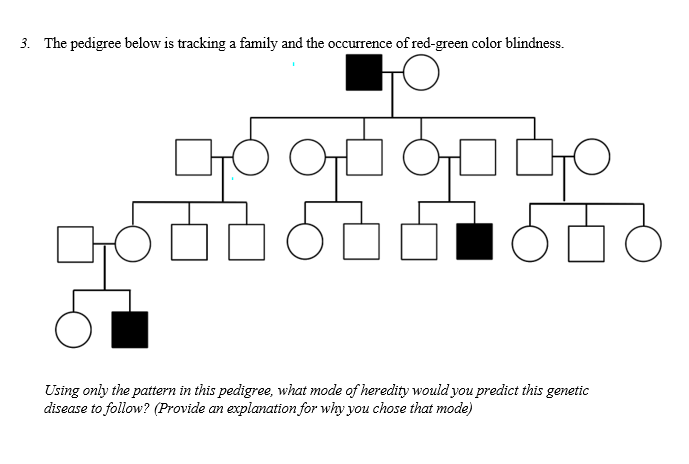 Solved The Pedigree Below Is Tracking A Family And The Oc Chegg Com