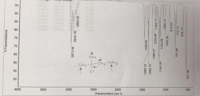 t pentyl chloride