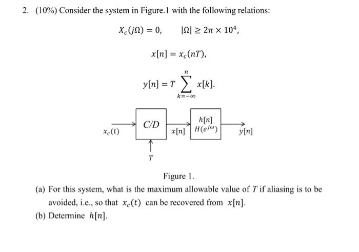 2 10 Consider The System In Figure I With The Following