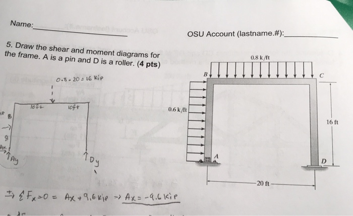 Solved: Name: OSU Account (lastname#) 5. Draw The Shear An ...