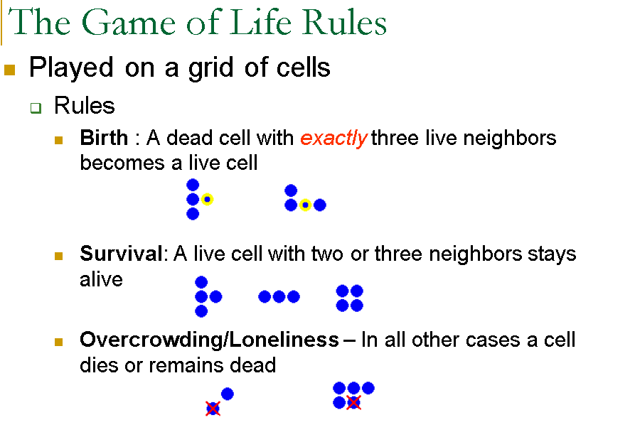 Java Programming: Game Of Life Create A Program Th