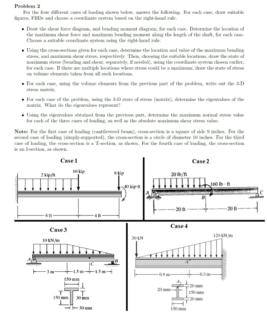 Problem 2 For The Four Different Cases Of Loading Draw Bending Moment And Shear Force Diagrams F Cheggcom Shown Below Answer Following