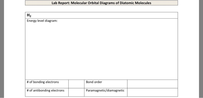 Solved Lab Report Molecular Orbital Diagrams Of Diatomic