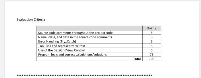 X CPT 341 - Spring Se  CPT 341 Visual Basic NET Pr