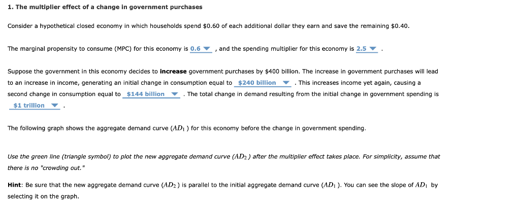 1. The multiplier effect of a change in government purchases Consider a hypothetical closed economy in which households spend